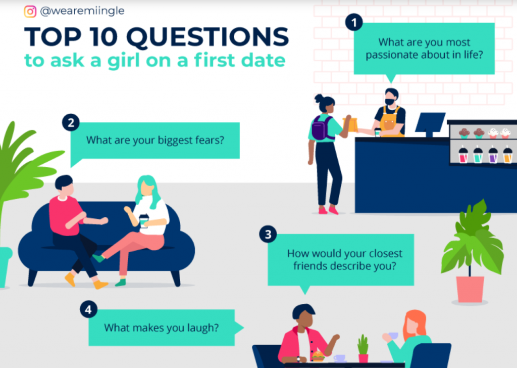 how-to-impress-your-date