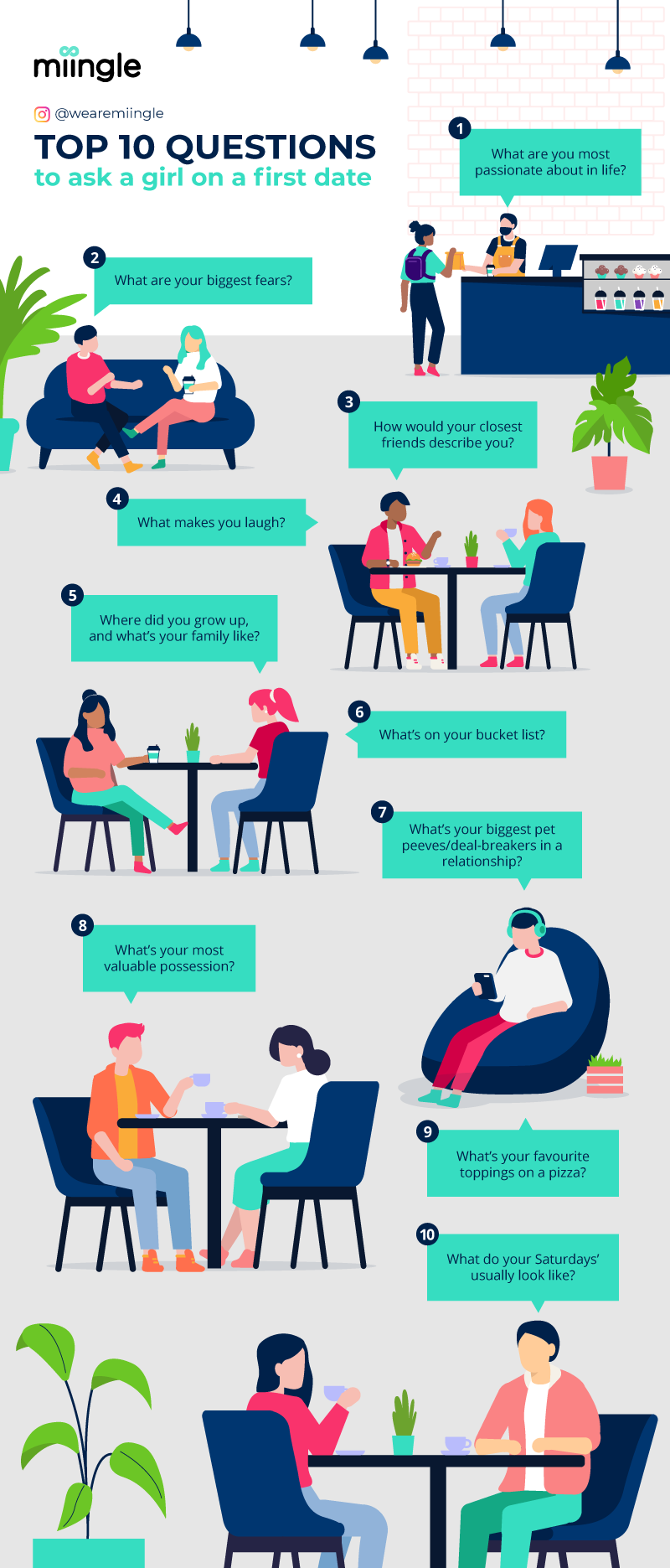 top-questions-to-ask-on-first-date